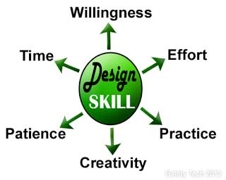 6 Soft Skills That You Should Need As A Graphic Designer