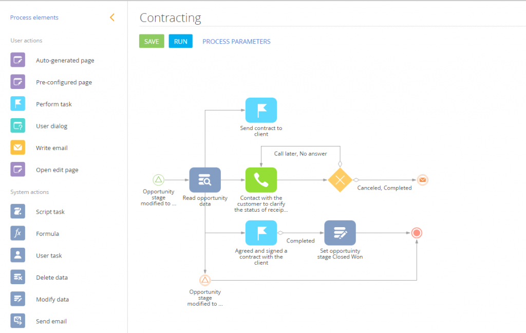 Cloud CRM with BPM tools