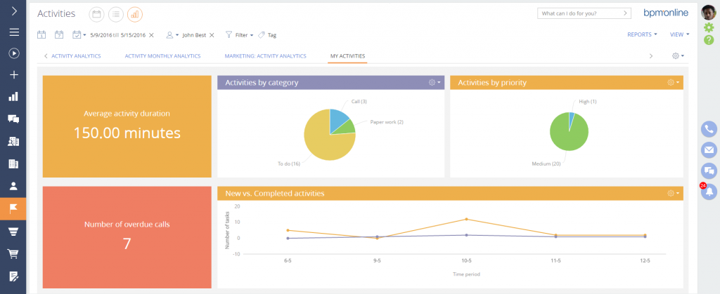 Cloud CRM Analytics