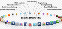 Latest Online Marketing Strategies