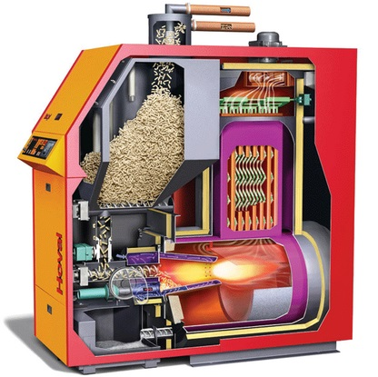 How Does A Biomass Boilers Works?