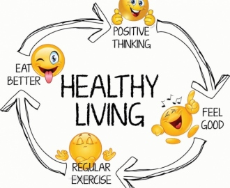 Healthy Living In Kansas As Promoted by Arden Andersen